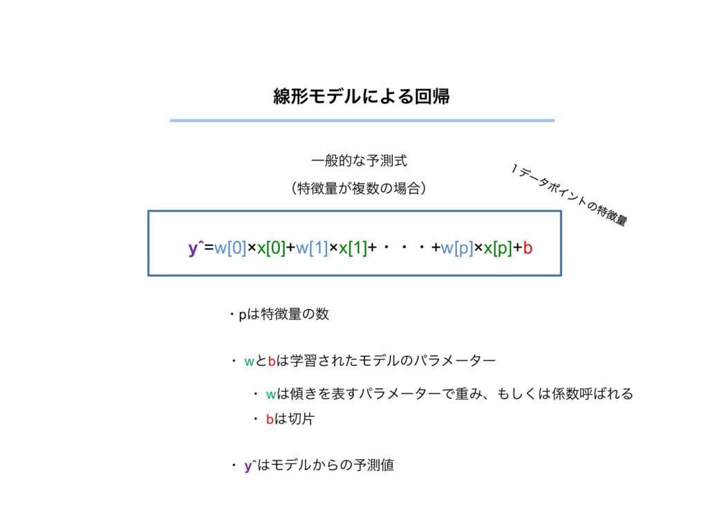 ઢܗϞσϧʹΑΔճؼ Ұൠతͳ༧ଌࣜ yˆ=w[0]×x[0]+w[1]×x[1]+ɾɾɾ+w...