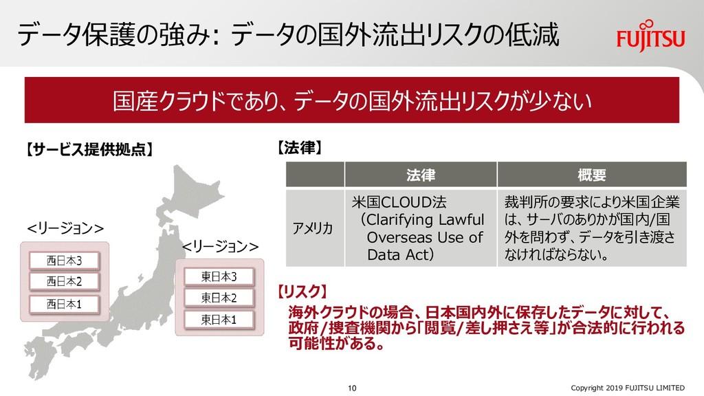 データ保護の強み: データの国外流出リスクの低減 Copyright 2019 FUJITSU...