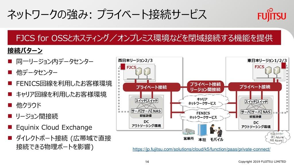ネットワークの強み: プライベート接続サービス https://jp.fujitsu.com/...