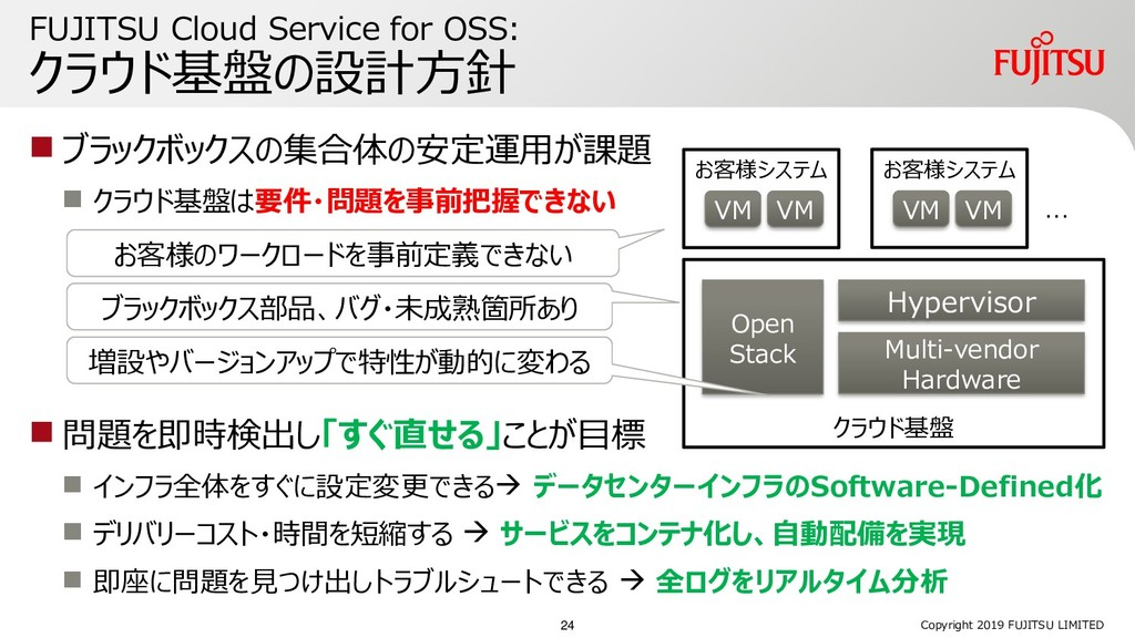 FUJITSU Cloud Service for OSS: クラウド基盤の設計方針 Copy...