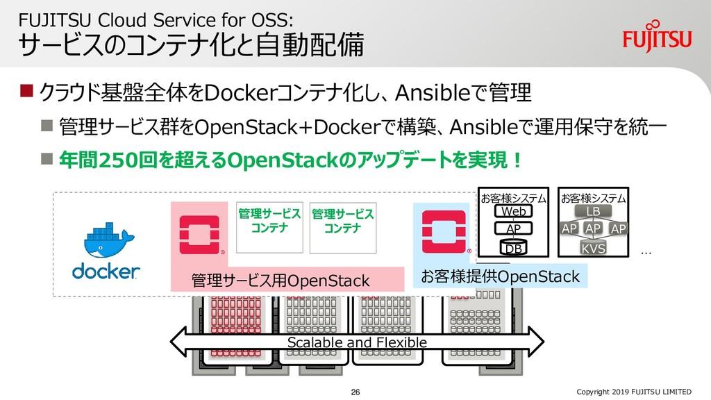 FUJITSU Cloud Service for OSS: サービスのコンテナ化と自動配備 ...