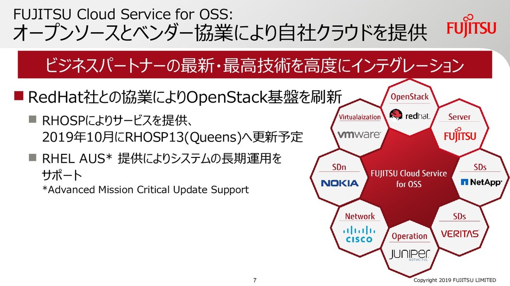 FUJITSU Cloud Service for OSS: オープンソースとベンダー協業によ...