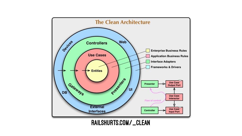 RAILSHURTS.COM/_CLEAN