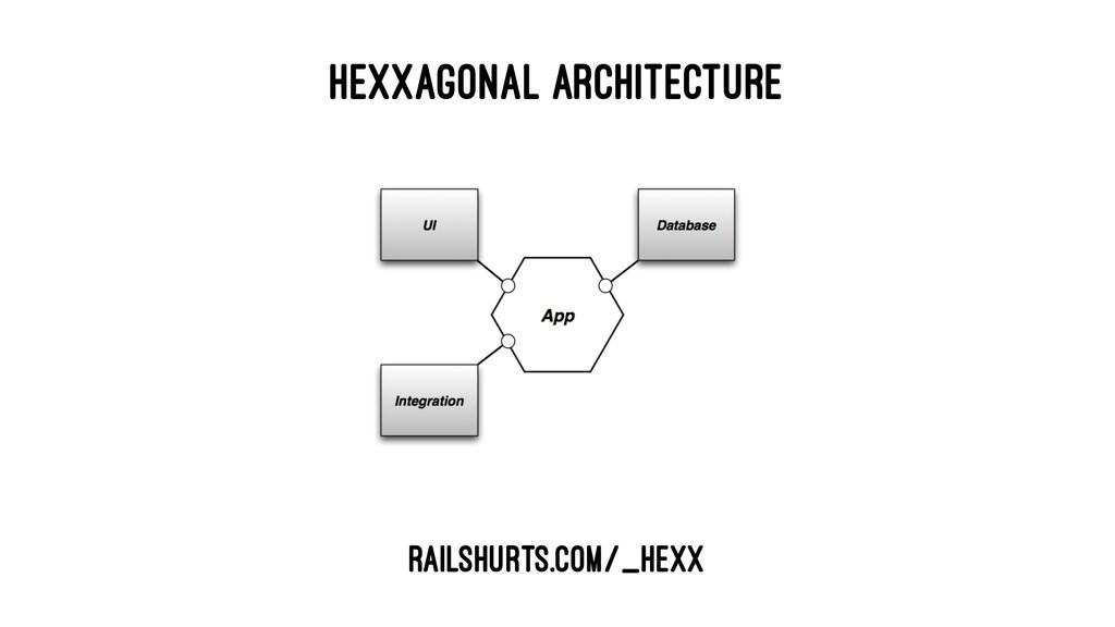 HEXXAGONAL ARCHITECTURE RAILSHURTS.COM/_HEXX