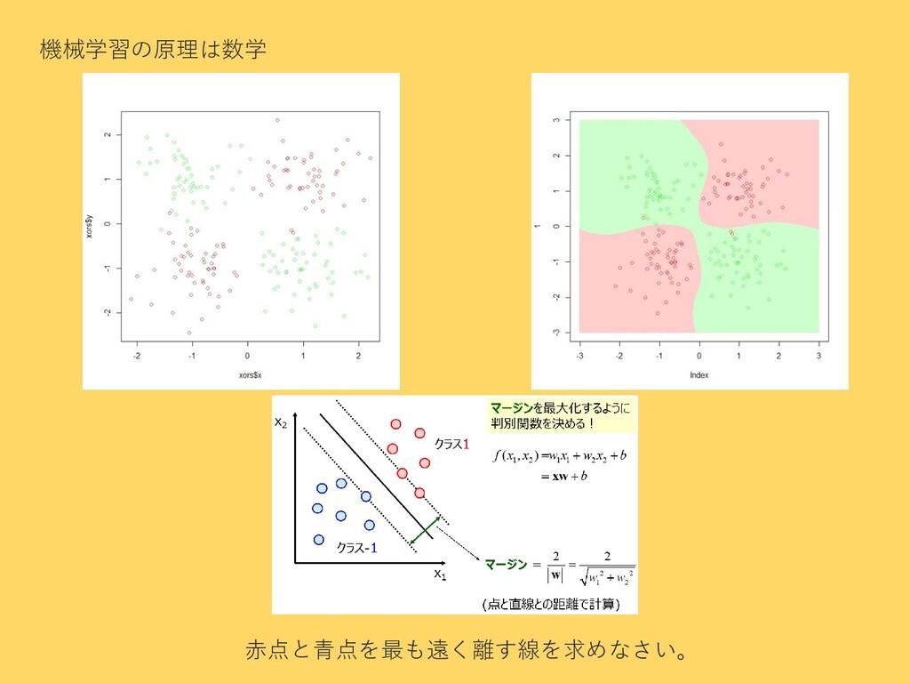 機械学習の原理は数学 赤点と青点を最も遠く離す線を求めなさい。