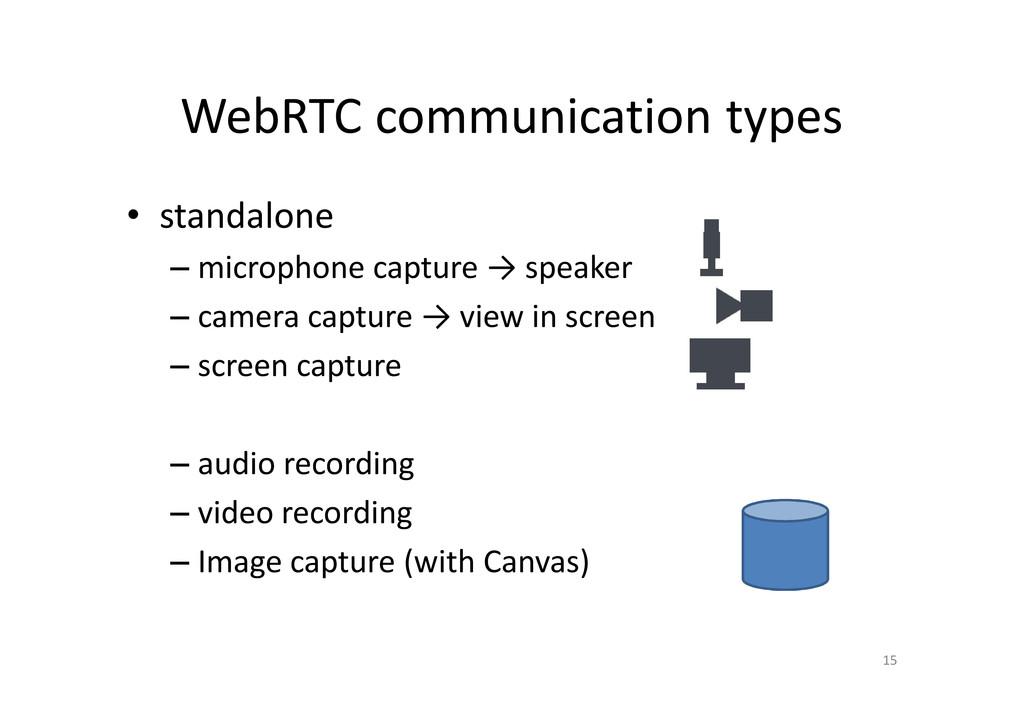 WebRTC communication types • standalone – micro...