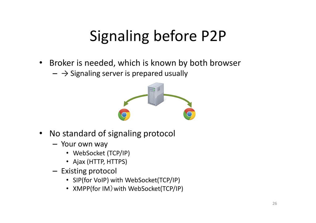 Signaling before P2P • Broker is needed, which ...