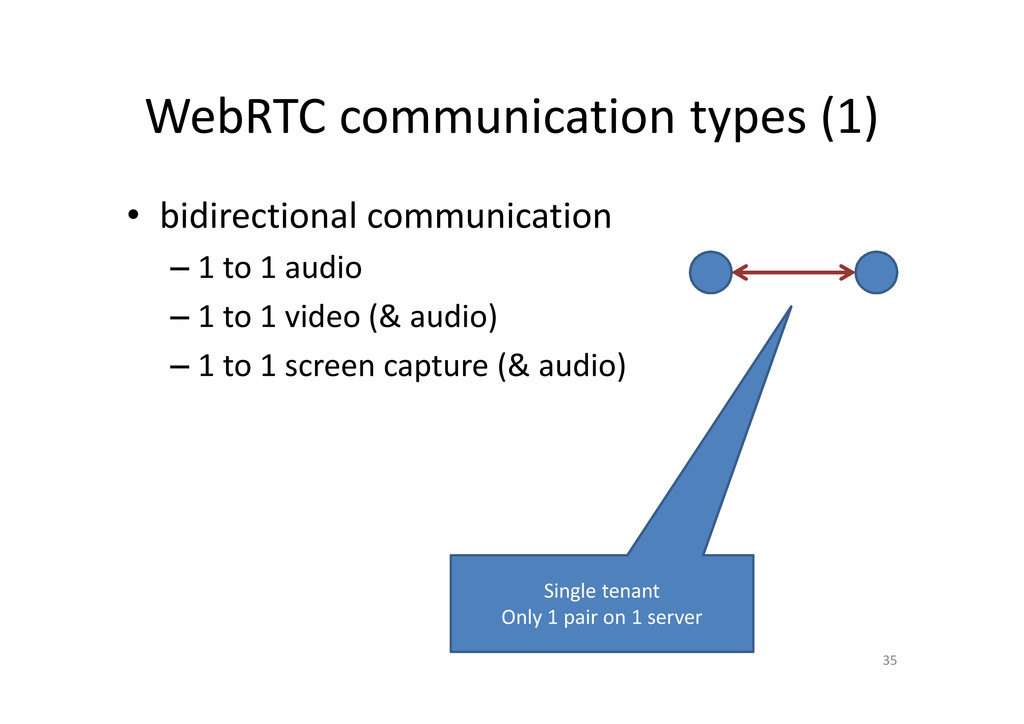 WebRTC communication types (1) • bidirectional ...