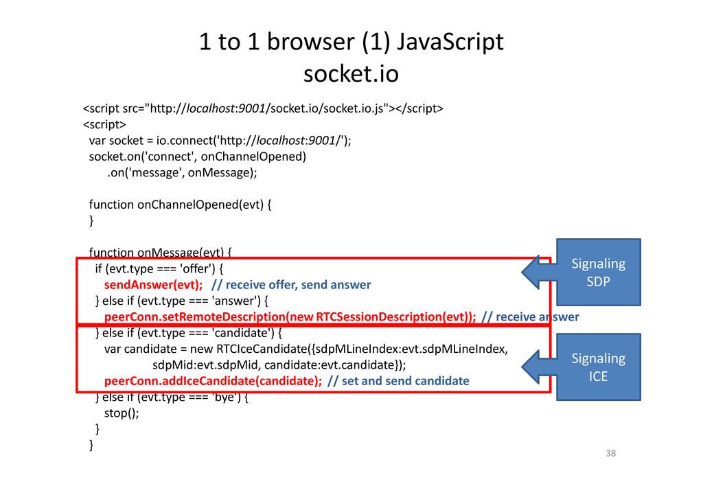 1 to 1 browser (1) JavaScript socket.io 38 <scr...