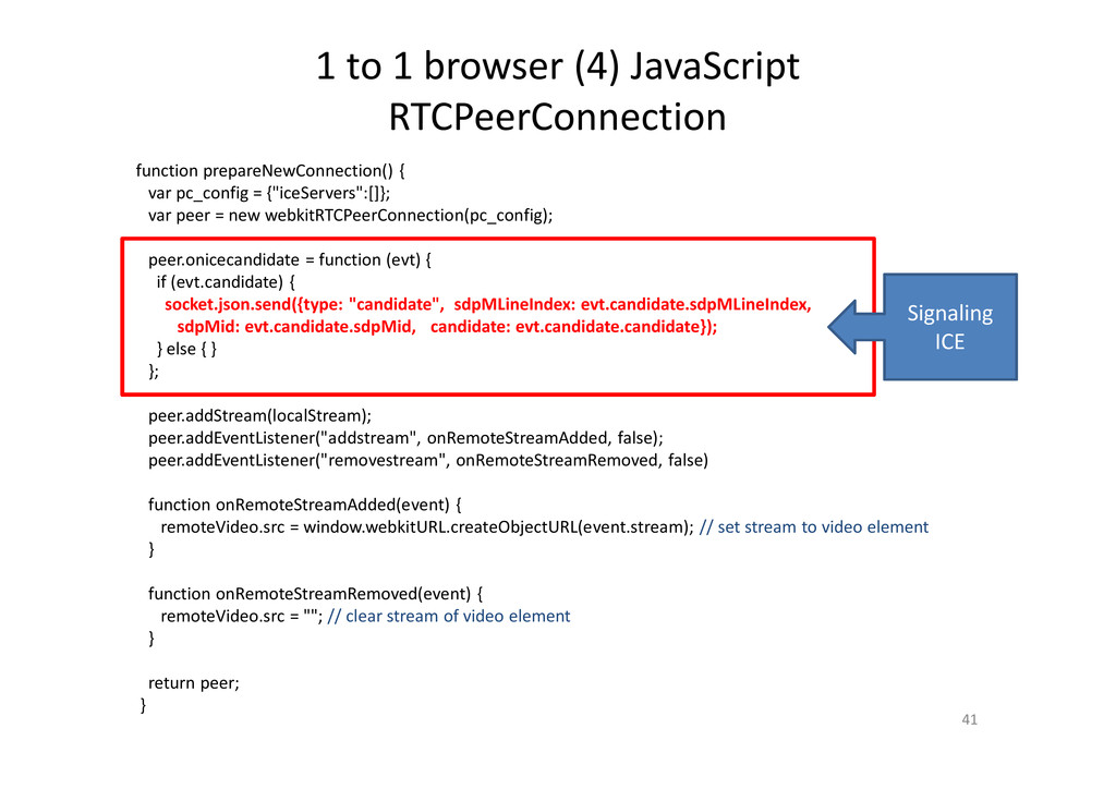 1 to 1 browser (4) JavaScript RTCPeerConnection...