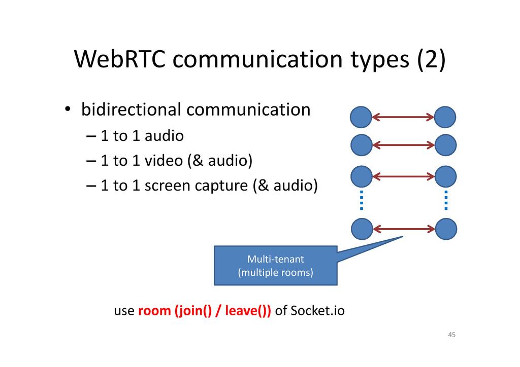 WebRTC communication types (2) • bidirectional ...
