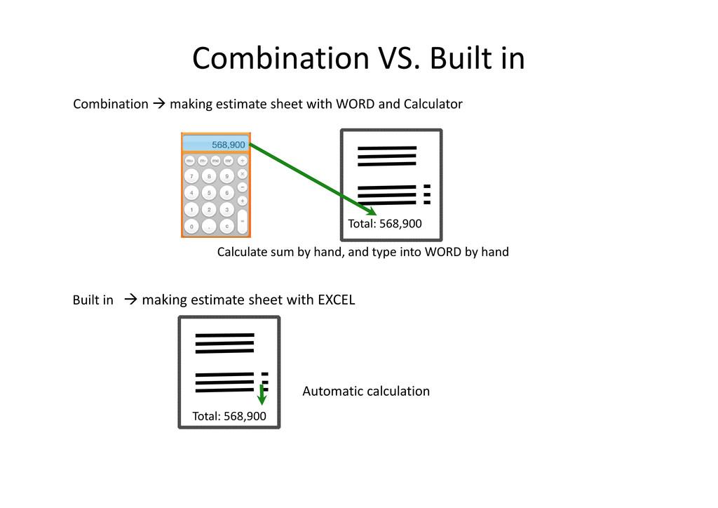 Combination VS. Built in Combination  making e...