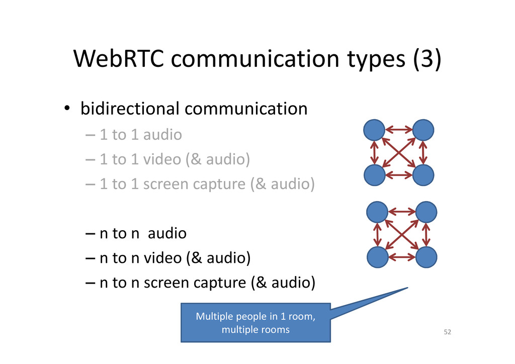 WebRTC communication types (3) • bidirectional ...