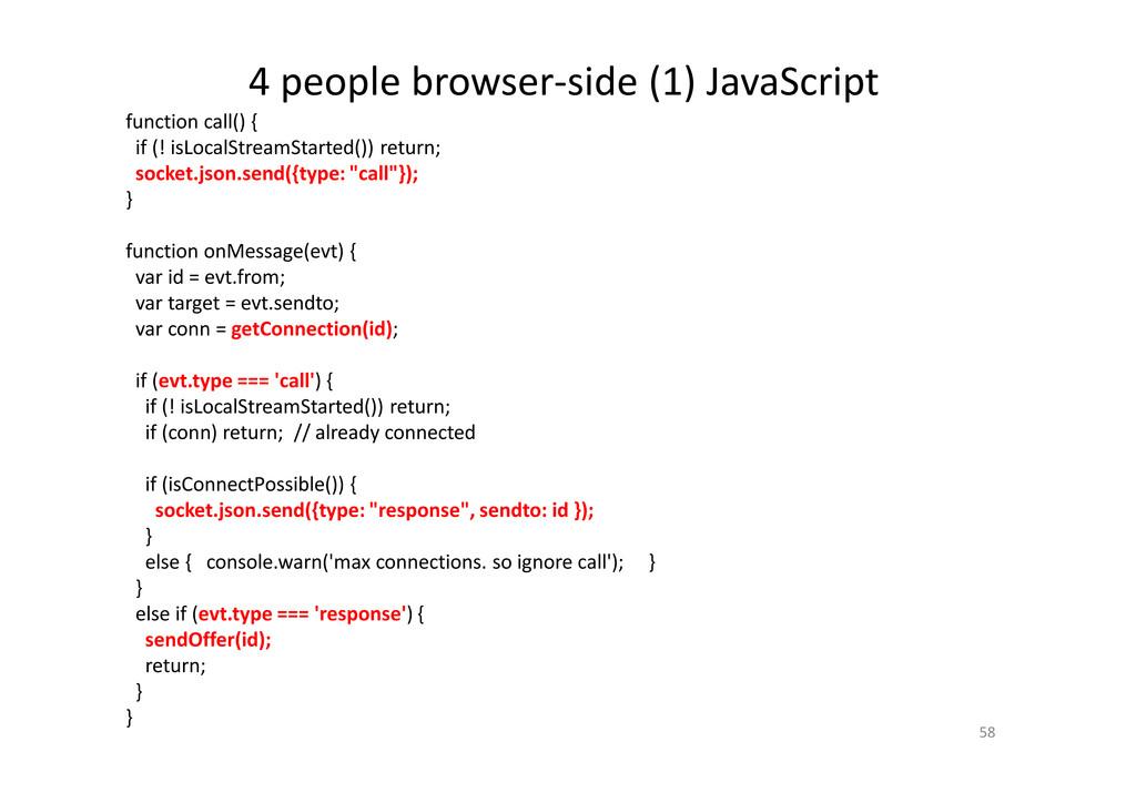 4 people browser-side (1) JavaScript 58 functio...