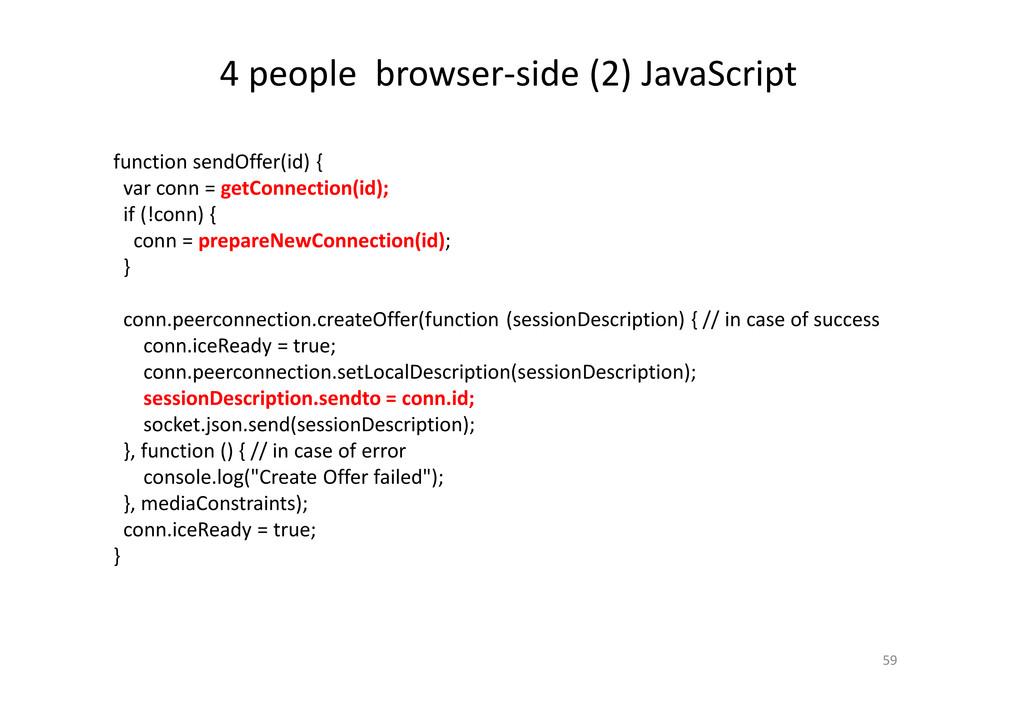 4 people browser-side (2) JavaScript 59 functio...