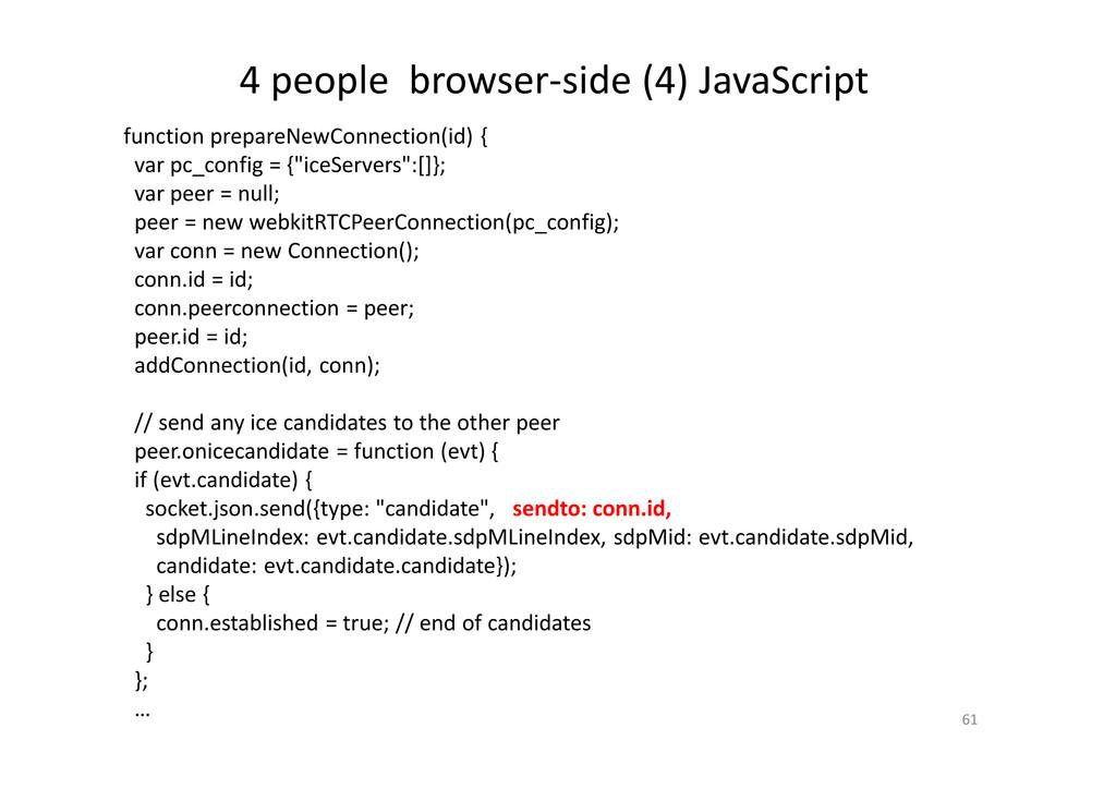 4 people browser-side (4) JavaScript 61 functio...