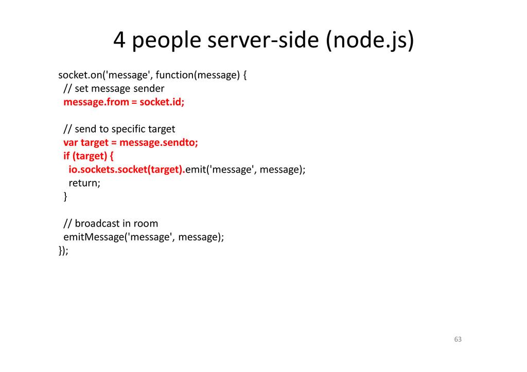 4 people server-side (node.js) 63 socket.on('me...