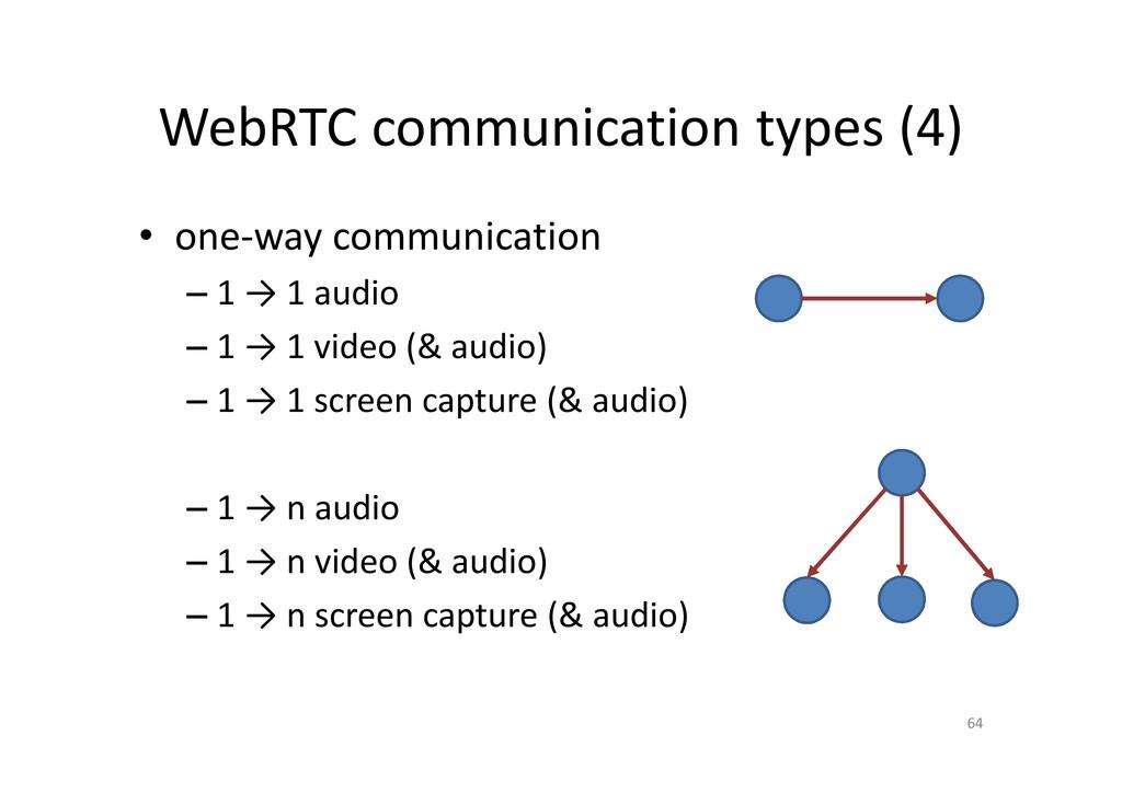 WebRTC communication types (4) • one-way commun...