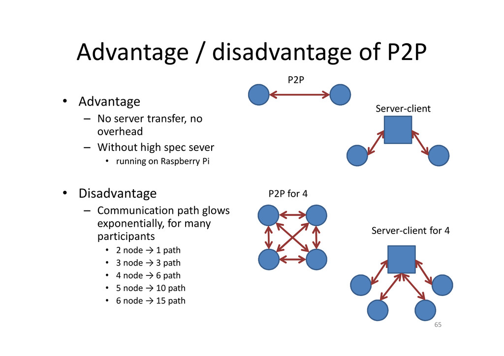 Advantage / disadvantage of P2P • Advantage – N...