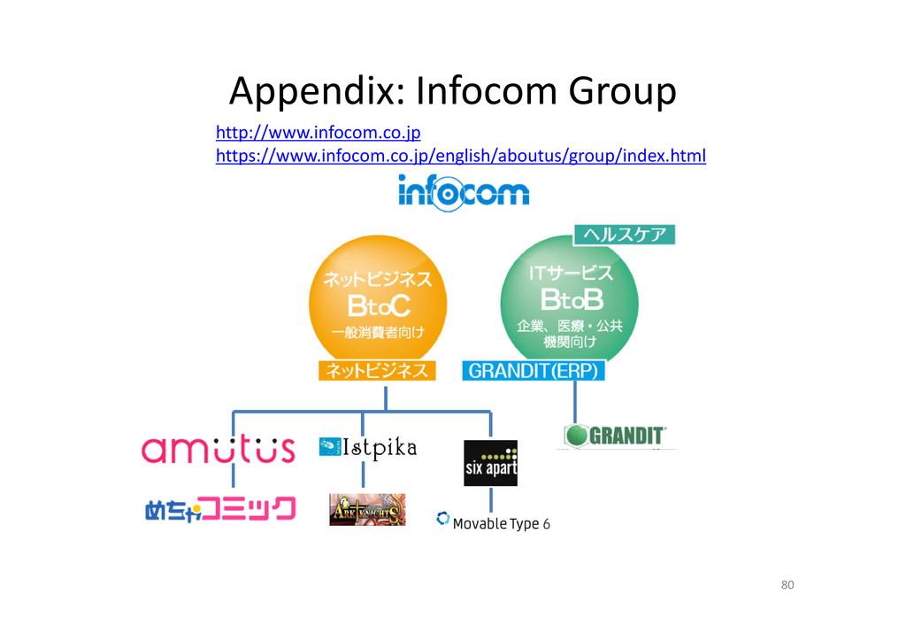 Appendix: Infocom Group 80 http://www.infocom.c...