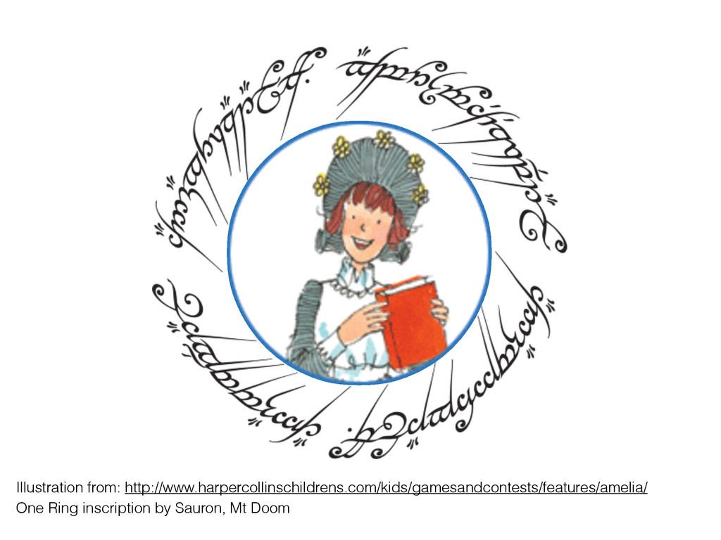 Illustration from: http://www.harpercollinschil...