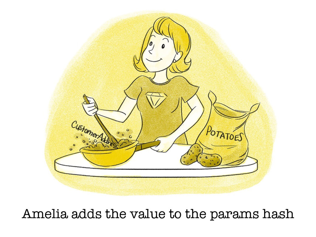 Amelia adds the value to the params hash