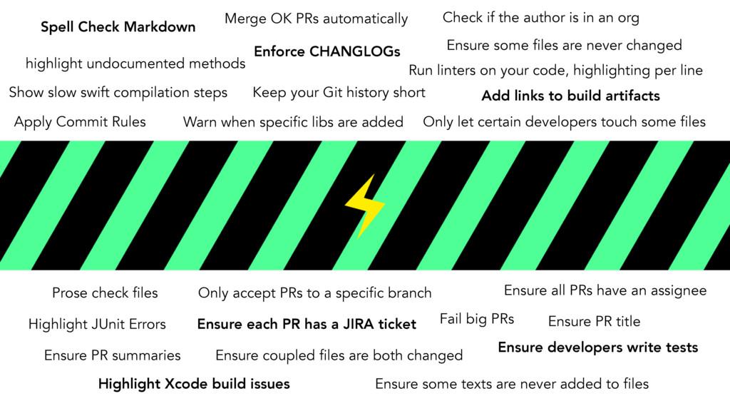 Spell Check Markdown Highlight JUnit Errors Hig...