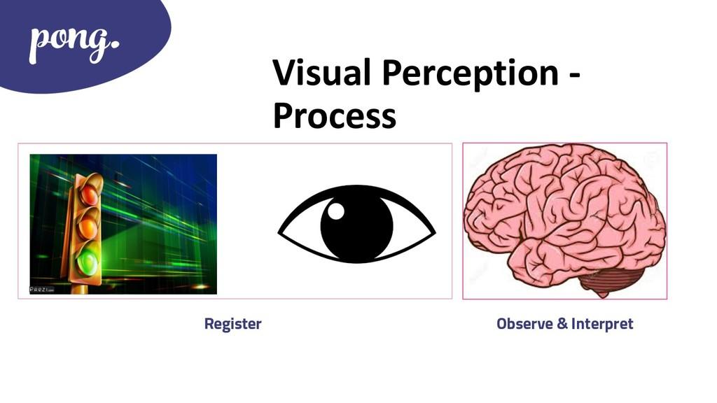Visual Perception - Process Register Observe & ...