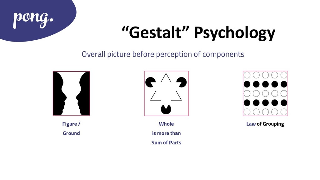 """""""Gestalt"""" Psychology Overall picture before per..."""