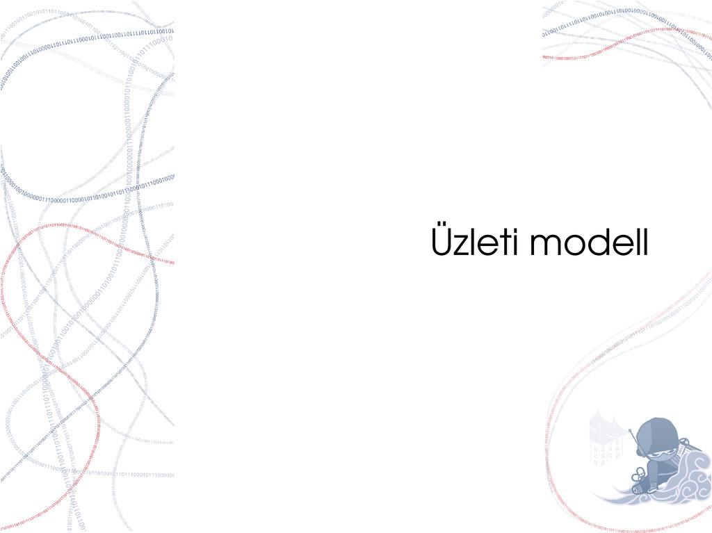 Üzleti modell