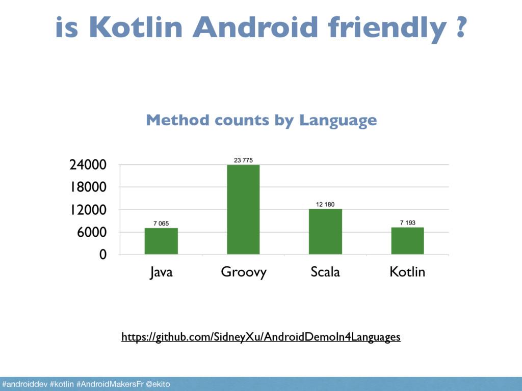 is Kotlin Android friendly ? https://github.com...