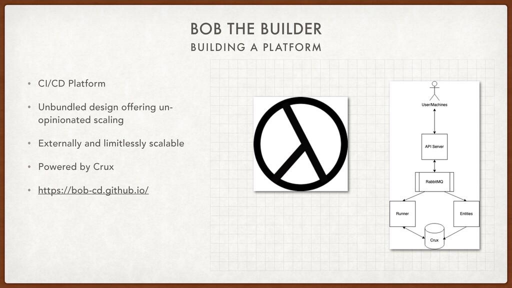 BUILDING A PLATFORM BOB THE BUILDER • CI/CD Pla...