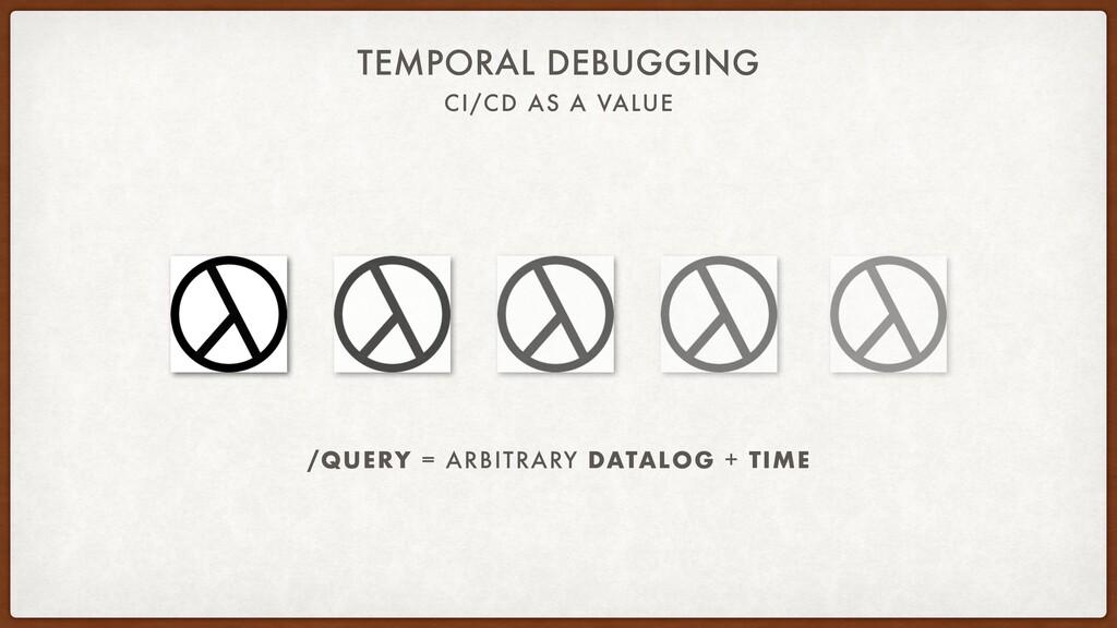CI/CD AS A VALUE TEMPORAL DEBUGGING /QUERY = AR...