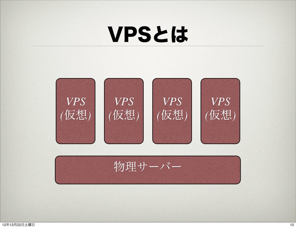 714ͱ ཧαʔόʔ VPS (Ծ) VPS (Ծ) VPS (Ծ) VPS (Ծ...