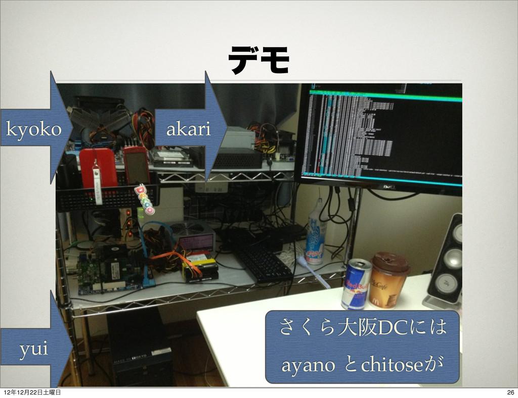 σϞ kyoko akari yui ͘͞ΒେࡕDCʹ ayano ͱchitose͕ 26...
