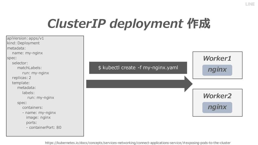 ClusterIP deployment 作成 Worker1 nginx Worker2 n...