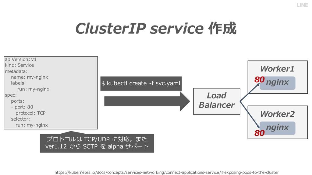 ClusterIP service 作成 apiVersion: v1 kind: Servi...