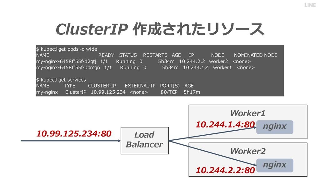 ClusterIP 作成されたリソース Worker1 nginx Worker2 nginx...