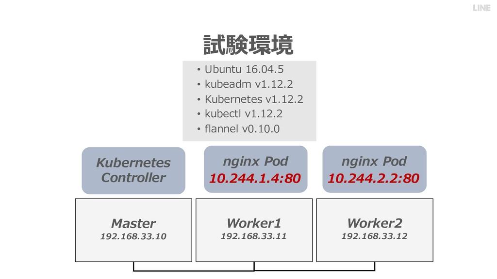 • Ubuntu 16.04.5 • kubeadm v1.12.2 • Kubernetes...