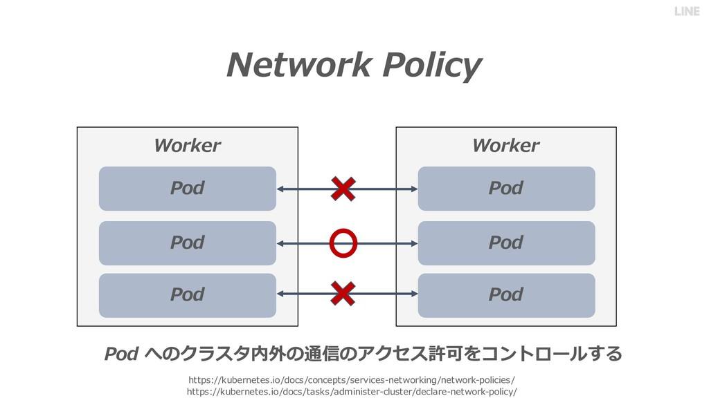 Pod へのクラスタ内外の通信のアクセス許可をコントロールする Network Policy ...