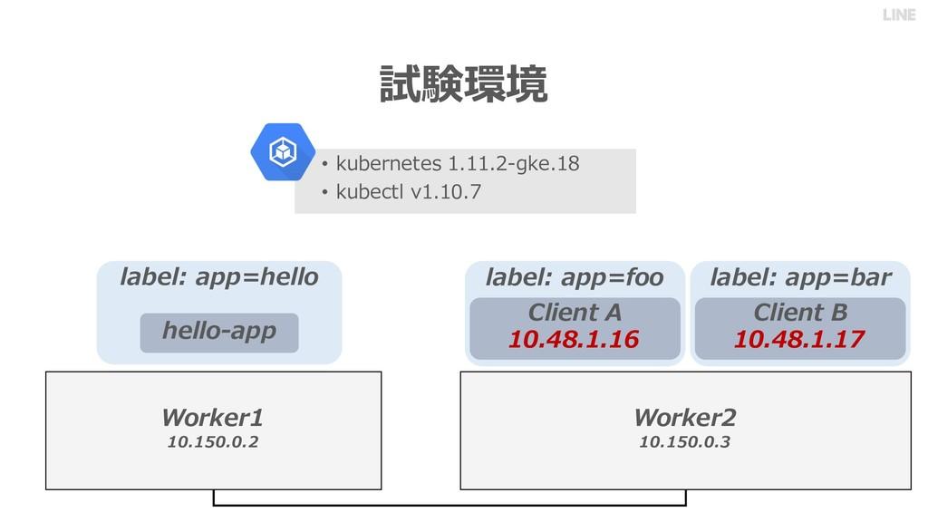 label: app=foo 試験環境 Worker1 10.150.0.2 Worker2 ...