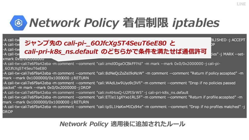 Network Policy 着信制限 iptables -A cali-tw-cali7e6...
