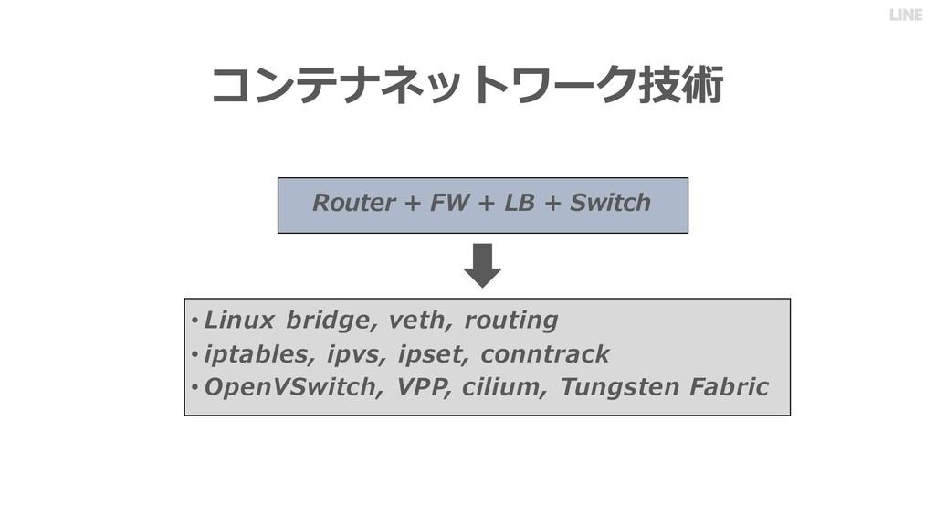 コンテナネットワーク技術 Router + FW + LB + Switch • Linux ...