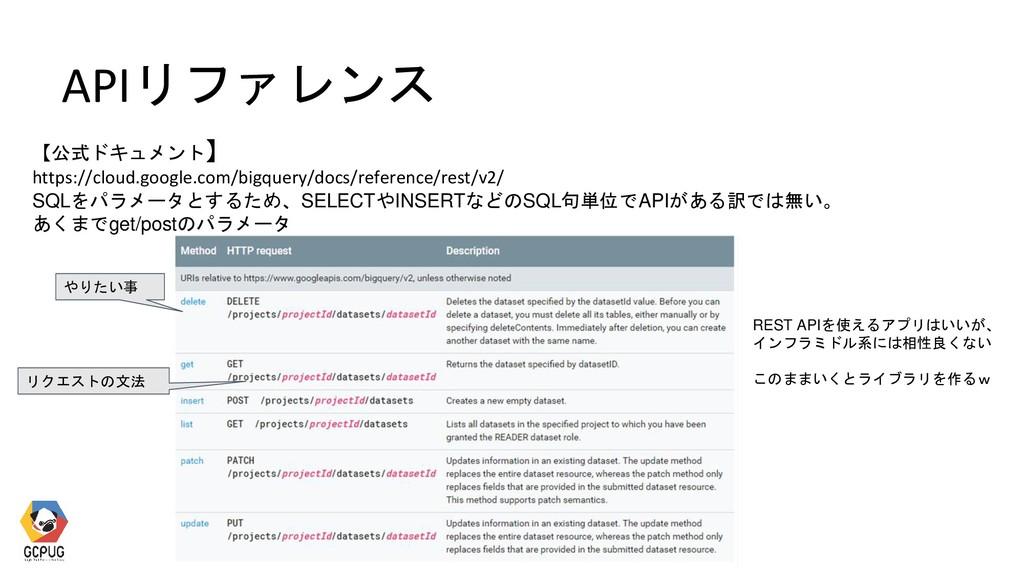 APIリファレンス 【公式ドキュメント】 https://cloud.google.com/b...