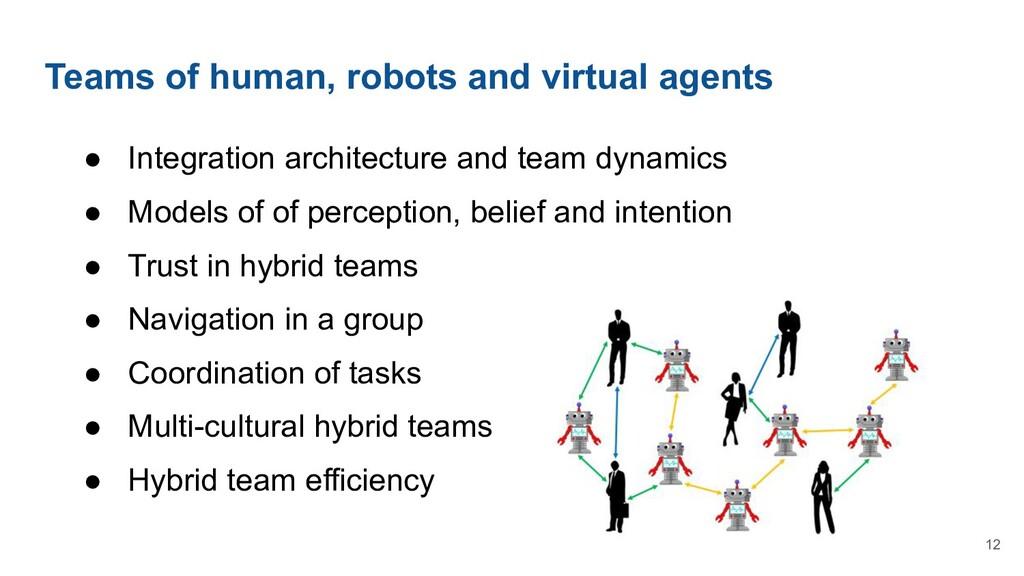 Teams of human, robots and virtual agents ● Int...