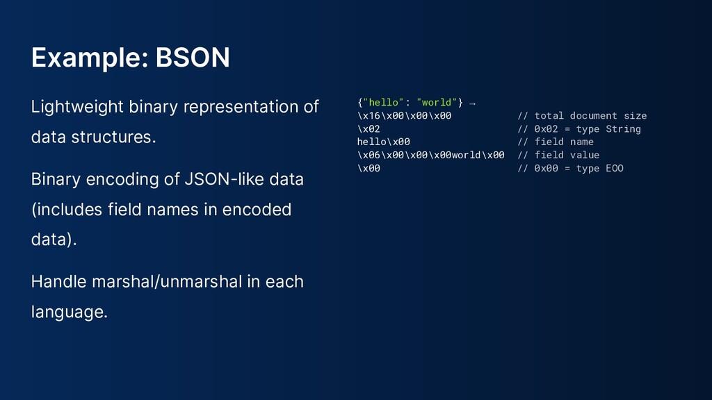 Example: BSON Lightweight binary representation...