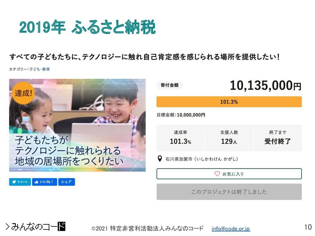 10 ©2021 特定非営利活動法人みんなのコード  info@code.or.jp 20...