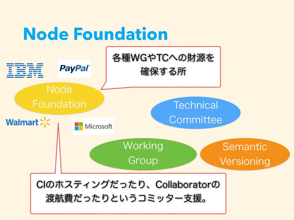 Node Foundation 5FDIOJDBM $PNNJUUFF 8PSLJOH (...
