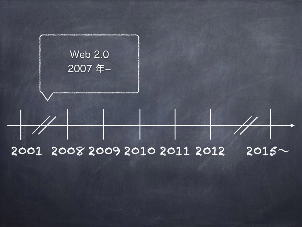2001 2008 2009 2010 2011 2012 2015ʙ 8FC ...