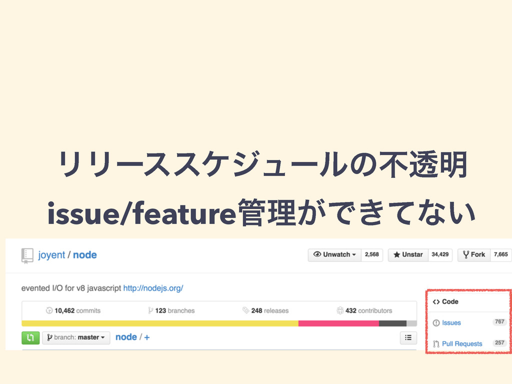 ϦϦʔεεέδϡʔϧͷෆಁ໌ issue/featureཧ͕Ͱ͖ͯͳ͍